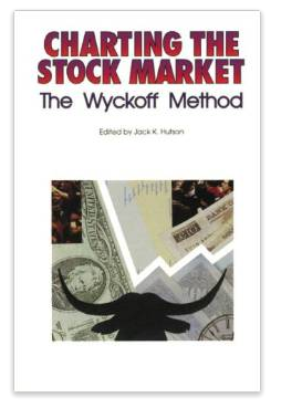 Wyckoff method forex