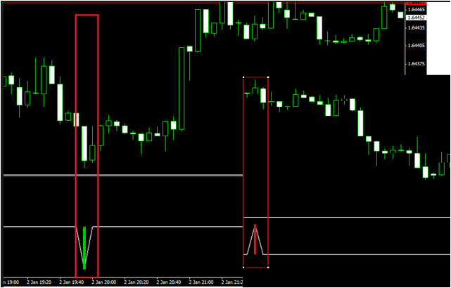 Forex indicator cycle no repaint free download