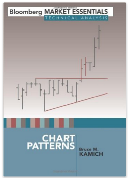 Chart Patterns System Download