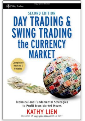 Day trading strategies 2015