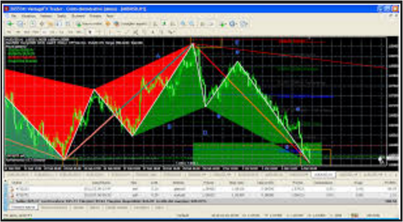 Forex shockwave analysis pdf