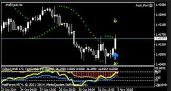 Forex Profit Loader System Best Settings