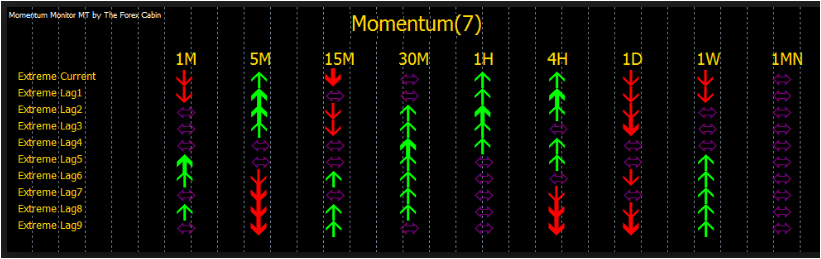 Momentum options trading reviews